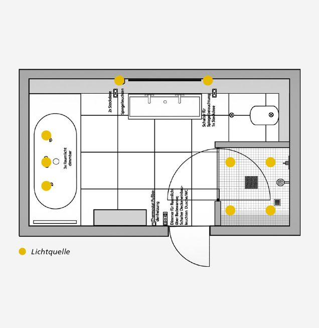Planungsskizze Lichtkonzept für das Badezimmer